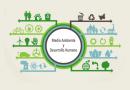 """Disertación: """"Medio Ambiente y Desarrollo Humano"""""""